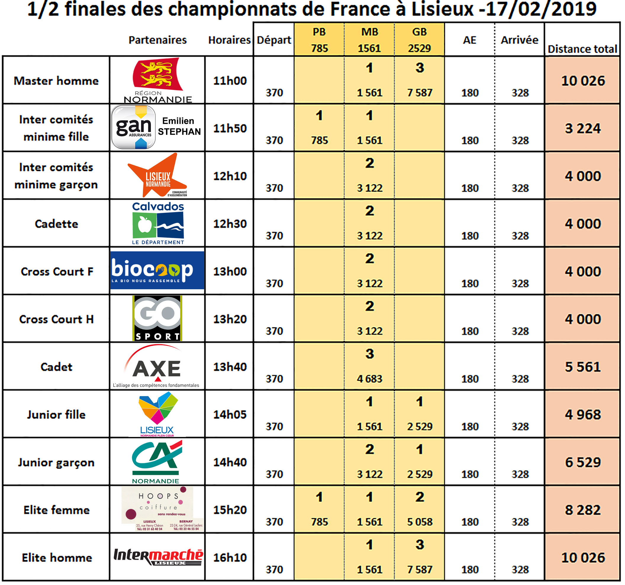 horaires1